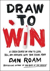 Draw to Win: A Crash Course on How to Lead, Sell, and Innovate with Your Visual Mind – Dan Roam [ePub & Kindle] [English]